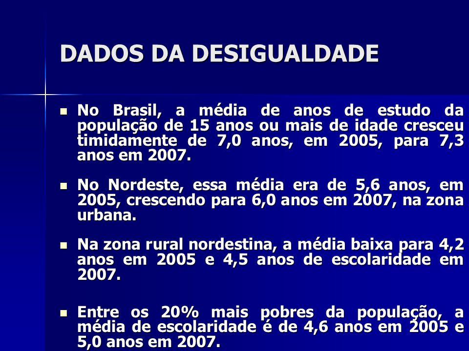 DADOS DA DESIGUALDADE A taxa de analfabetos alcança 10% da população brasileira, em 2007.