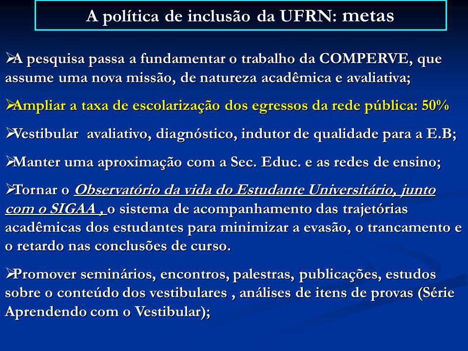A política de inclusão da UFRN: metas A pesquisa passa a fundamentar o trabalho da COMPERVE, que assume uma nova missão, de natureza acadêmica e avali
