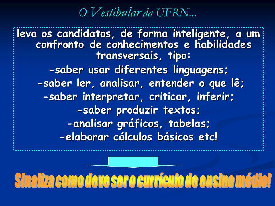 O Vestibular da UFRN... leva os candidatos, de forma inteligente, a um confronto de conhecimentos e habilidades transversais, tipo: -saber usar difere