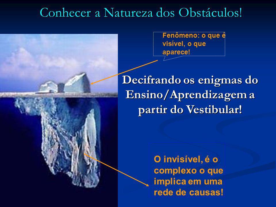 Conhecer a Natureza dos Obstáculos! Decifrando os enigmas do Ensino/Aprendizagem a partir do Vestibular! Fenômeno: o que é visível, o que aparece! O i