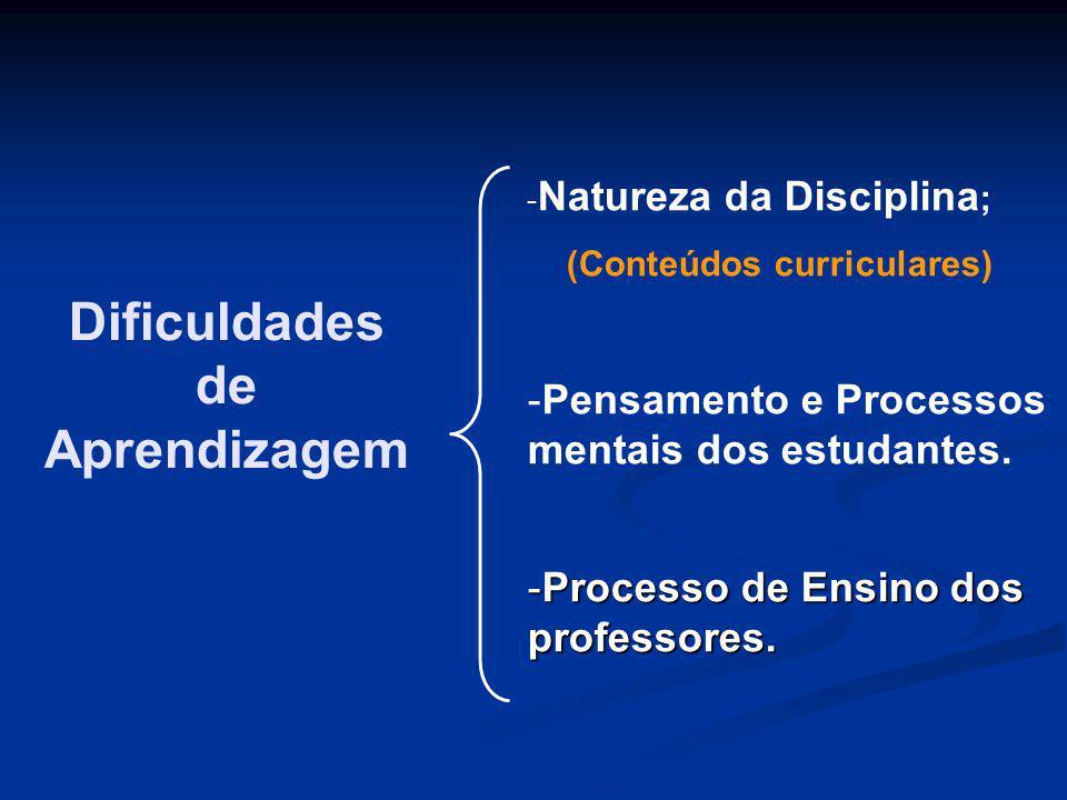 Dificuldades de Aprendizagem - Natureza da Disciplina ; (Conteúdos curriculares) -Pensamento e Processos mentais dos estudantes. -Processo de Ensino d