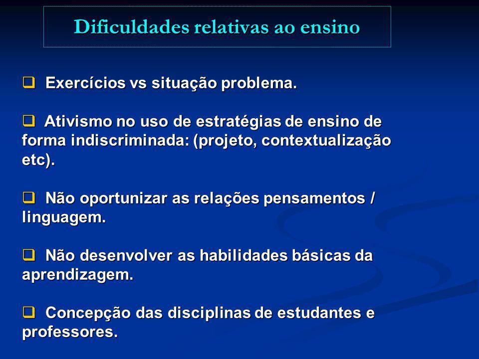 Dificuldades relativas ao ensino Exercícios vs situação problema. Exercícios vs situação problema. Ativismo no uso de estratégias de ensino de forma i