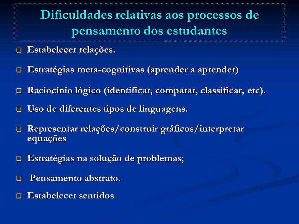 Dificuldades relativas aos processos de pensamento dos estudantes Estabelecer relações. Estabelecer relações. Estratégias meta-cognitivas (aprender a