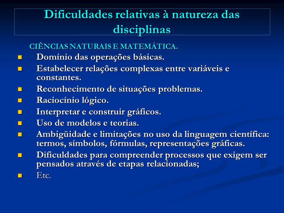 Dificuldades relativas à natureza das disciplinas CIÊNCIAS NATURAIS E MATEMÁTICA. CIÊNCIAS NATURAIS E MATEMÁTICA. Domínio das operações básicas. Domín