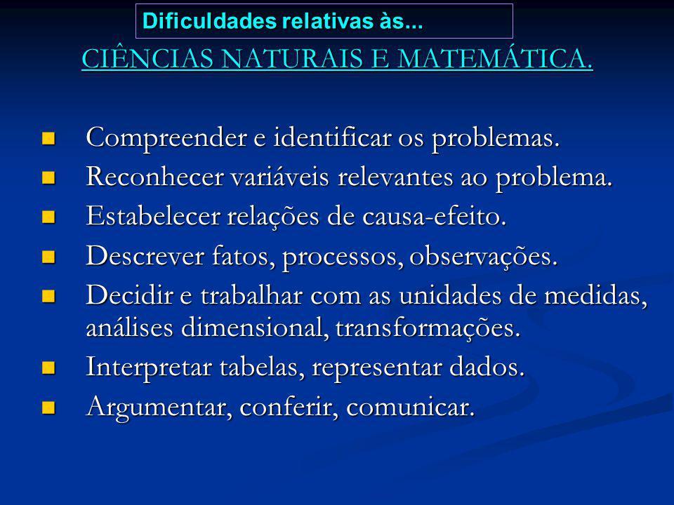 CIÊNCIAS NATURAIS E MATEMÁTICA. Compreender e identificar os problemas. Compreender e identificar os problemas. Reconhecer variáveis relevantes ao pro