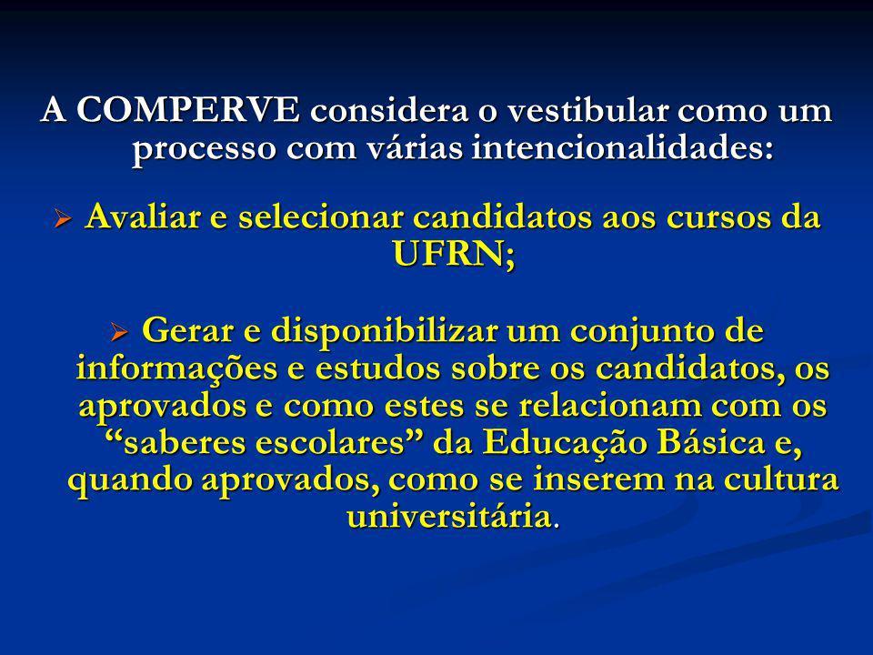 A COMPERVE considera o vestibular como um processo com várias intencionalidades: Avaliar e selecionar candidatos aos cursos da UFRN; Avaliar e selecio