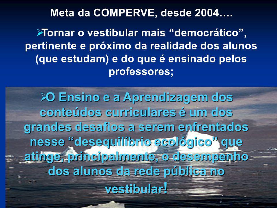 Meta da COMPERVE, desde 2004…. Tornar o vestibular mais democrático, pertinente e próximo da realidade dos alunos (que estudam) e do que é ensinado pe