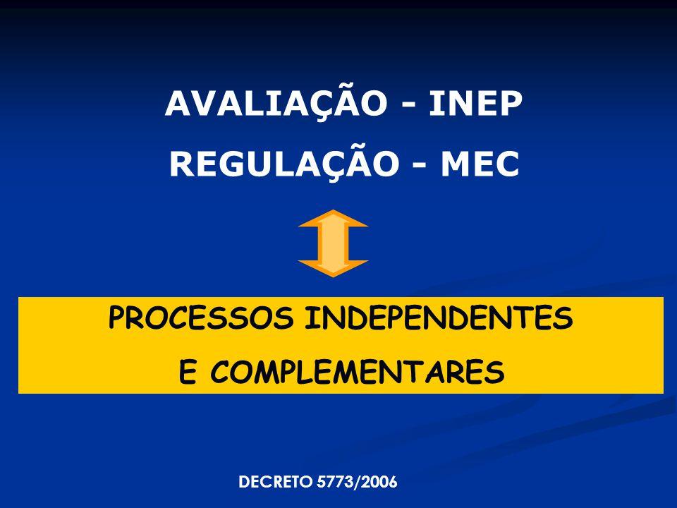 AVALIAÇÃO - INEP REGULAÇÃO - MEC PROCESSOS INDEPENDENTES E COMPLEMENTARES DECRETO 5773/2006
