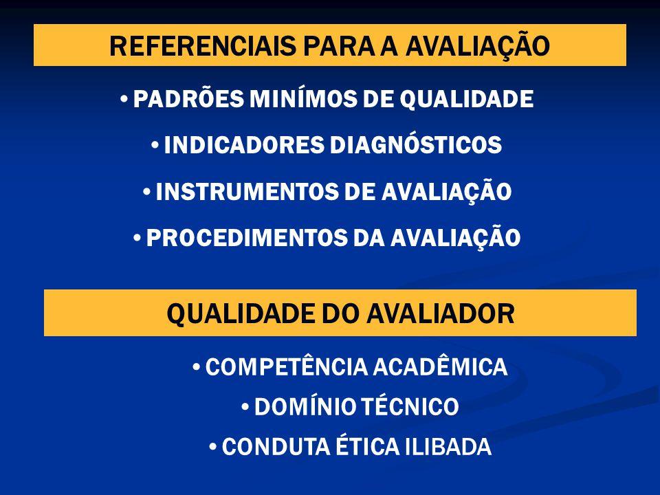 AVALIAÇÃO - SINAES 2008 - 2009