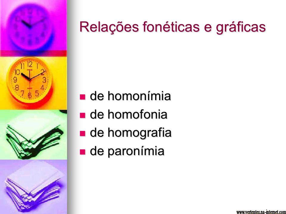 Relações fonéticas e gráficas de homonímia de homonímia de homofonia de homofonia de homografia de homografia de paronímia de paronímia
