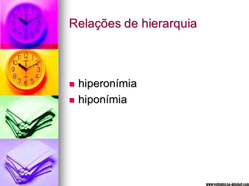 Relações de hierarquia hiperonímia hiperonímia hiponímia hiponímia