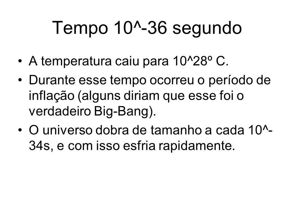 Tempo 10^-36 segundo A temperatura caiu para 10^28º C. Durante esse tempo ocorreu o período de inflação (alguns diriam que esse foi o verdadeiro Big-B