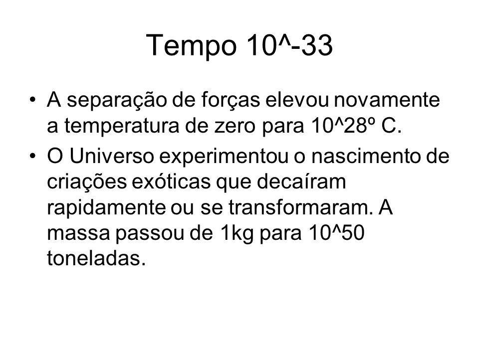 Tempo 10^-33 A separação de forças elevou novamente a temperatura de zero para 10^28º C. O Universo experimentou o nascimento de criações exóticas que