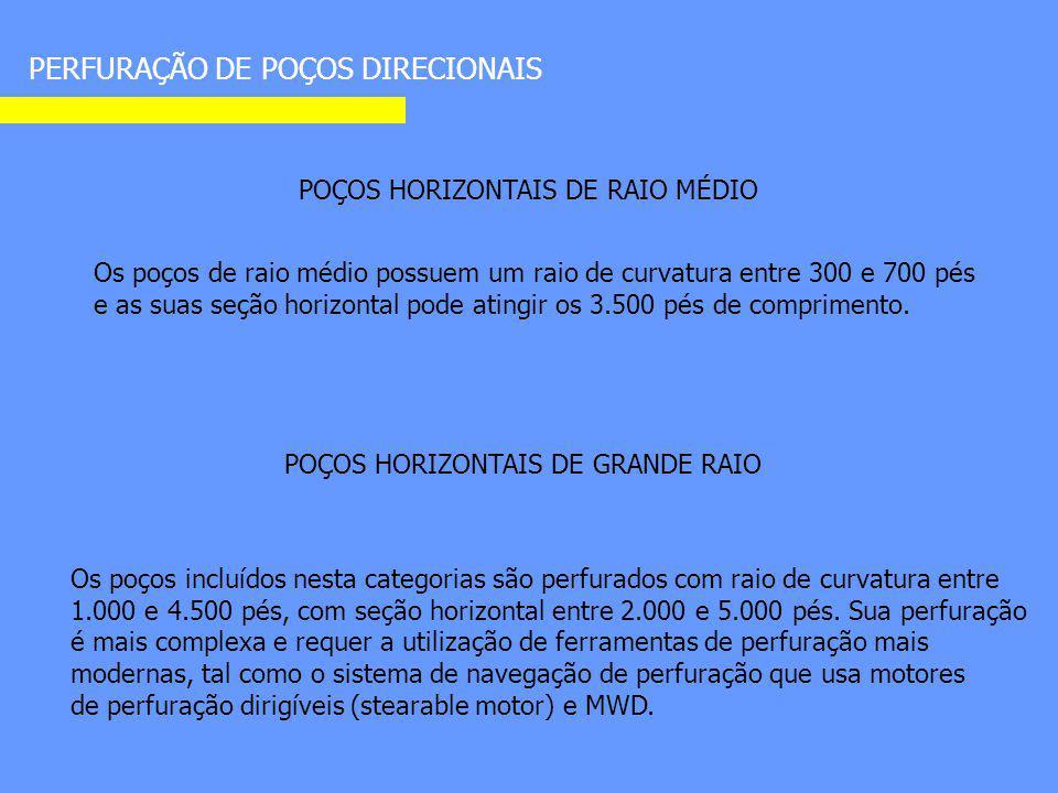 PERFURAÇÃO DE POÇOS DIRECIONAIS POÇOS HORIZONTAIS DE RAIO MÉDIO Os poços de raio médio possuem um raio de curvatura entre 300 e 700 pés e as suas seçã