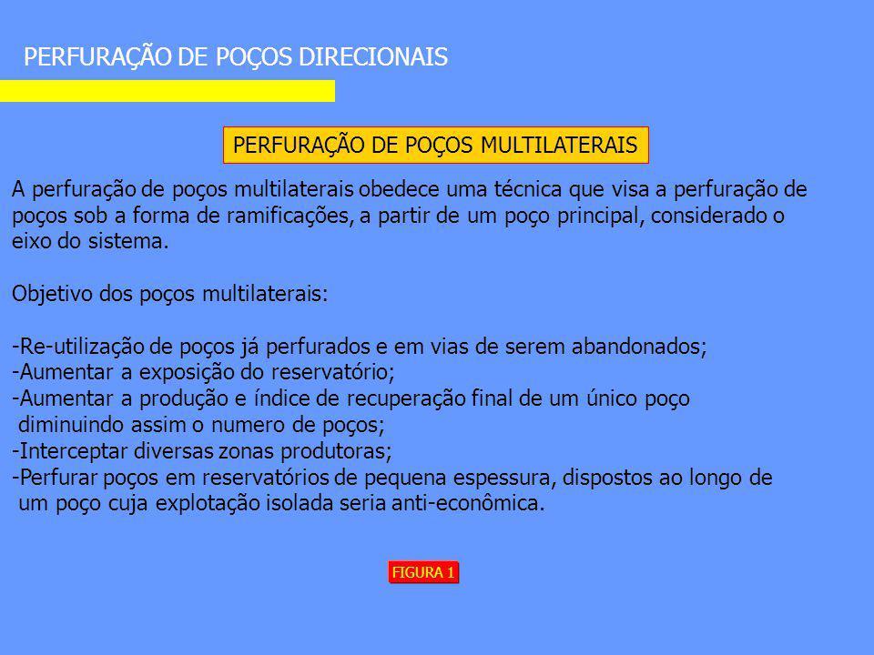 PERFURAÇÃO DE POÇOS DIRECIONAIS PERFURAÇÃO DE POÇOS MULTILATERAIS A perfuração de poços multilaterais obedece uma técnica que visa a perfuração de poç