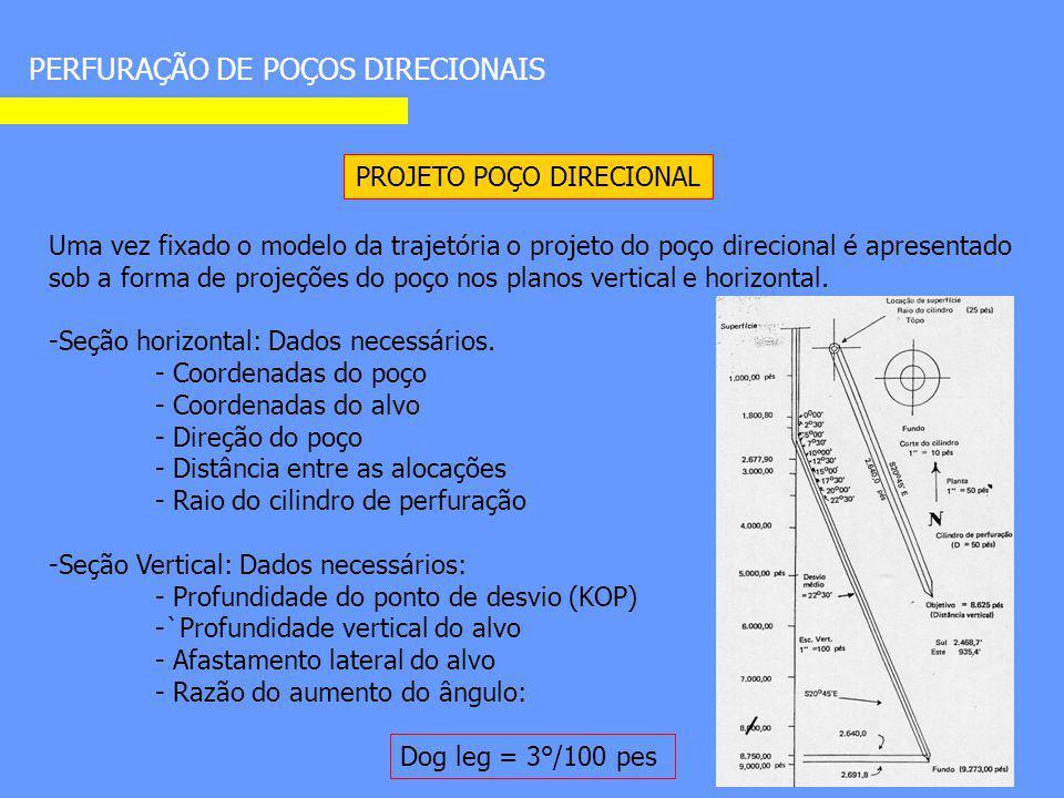 PERFURAÇÃO DE POÇOS DIRECIONAIS PROJETO POÇO DIRECIONAL Uma vez fixado o modelo da trajetória o projeto do poço direcional é apresentado sob a forma d