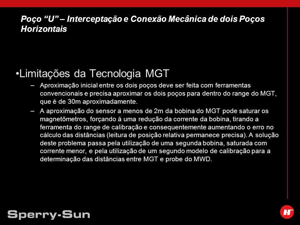 Poço U – Interceptação e Conexão Mecânica de dois Poços Horizontais Limitações da Tecnologia MGT –Aproximação inicial entre os dois poços deve ser feita com ferramentas convencionais e precisa aproximar os dois poços para dentro do range do MGT, que é de 30m aproximadamente.