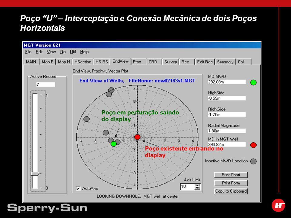 Poço U – Interceptação e Conexão Mecânica de dois Poços Horizontais Poço existente entrando no display Poço em perfuração saindo do display