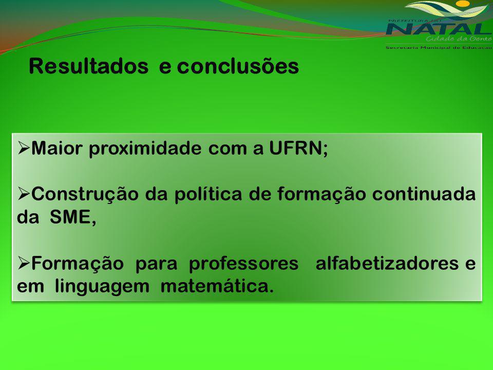 Resultados e conclusões Maior proximidade com a UFRN; Construção da política de formação continuada da SME, Formação para professores alfabetizadores e em linguagem matemática.