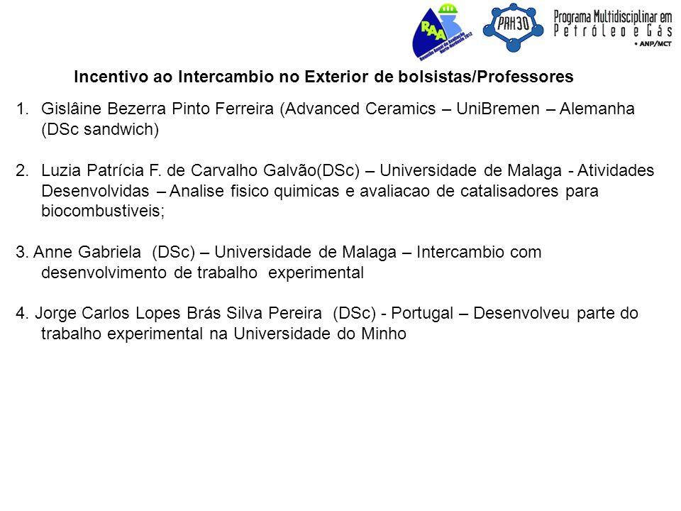 Incentivo ao Intercambio no Exterior de bolsistas/Professores 1.Gislâine Bezerra Pinto Ferreira (Advanced Ceramics – UniBremen – Alemanha (DSc sandwich) 2.Luzia Patrícia F.