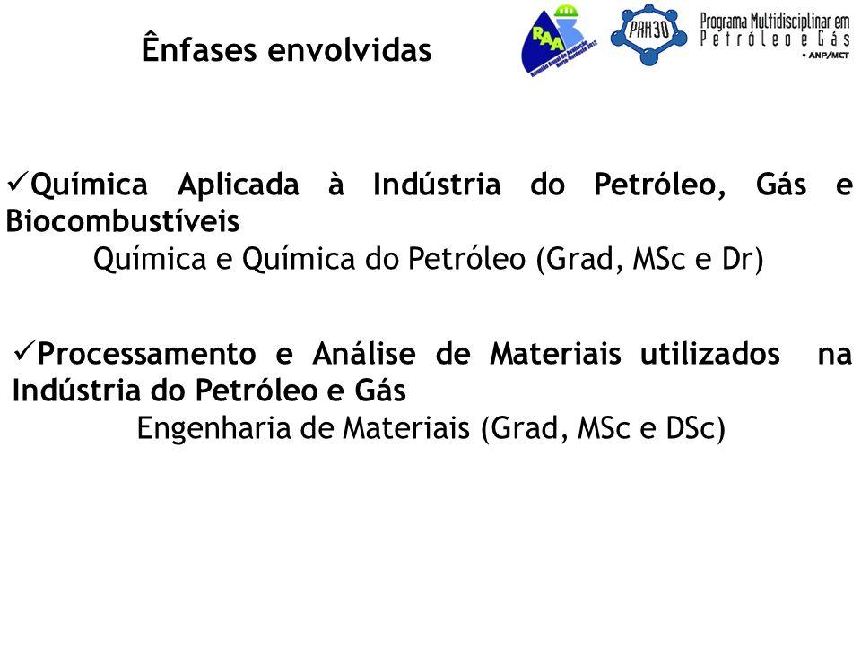 Química Aplicada à Indústria do Petróleo, Gás e Biocombustíveis Química e Química do Petróleo (Grad, MSc e Dr) Processamento e Análise de Materiais utilizados na Indústria do Petróleo e Gás Engenharia de Materiais (Grad, MSc e DSc) Ênfases envolvidas