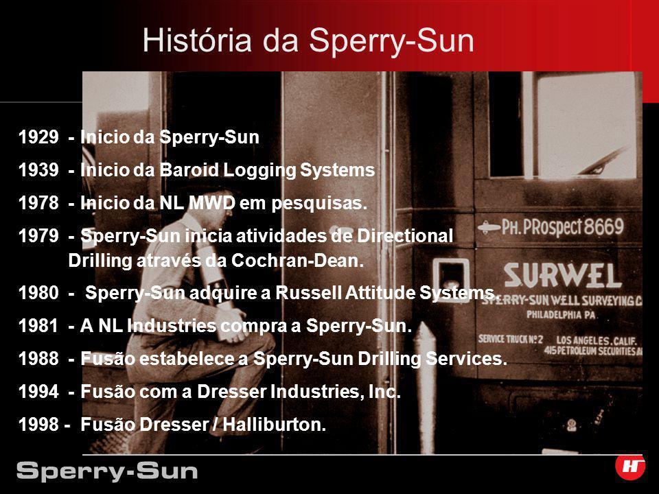 Linha de Produtos e Serviços Sperry-Sun Perfuração Direcional MWD – LWD Mud-Logging Multilateral