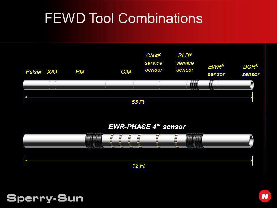 DGR® (Dual Gamma Ray) Sensor Formation Drill Collar Gamma Ray Detectors K Th U AB Formation