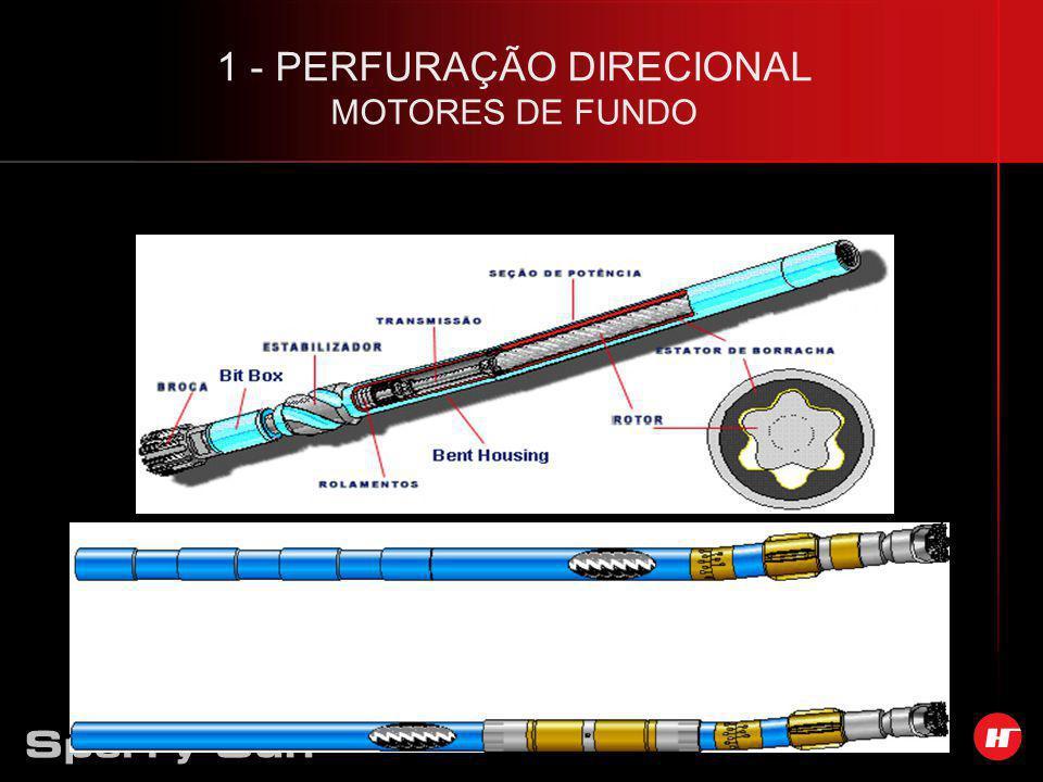 PERFURAÇÃO DIRECIONAL MOTORES DE FUNDO PERMITEM A ROTAÇÃO DA BROCA SEM GIRAR A COLUNA DE PERFURAÇÃO SÃO ACIONADOS PELA PASSAGEM DE FLUÍDO DE PERFURAÇÃO PELO SEU INTERIOR A ROTAÇÃO E O TORQUE SÃO FUNÇÃO DA VAZÃO DE FLUÍDO SÃO FERRAMENTAS FUNDAMENTAIS PARA DESVIO DE POÇOS