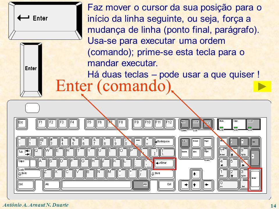 António A. Arnaut N. Duarte 14 Enter (comando) Faz mover o cursor da sua posição para o início da linha seguinte, ou seja, força a mudança de linha (p