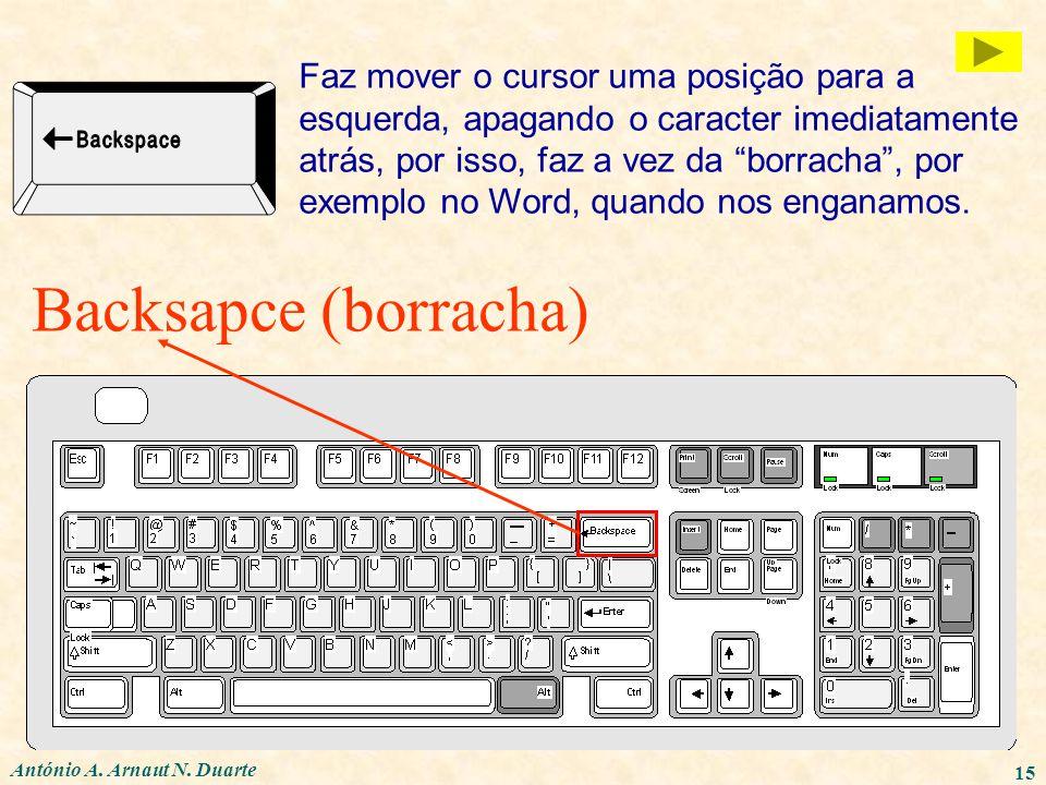 António A. Arnaut N. Duarte 15 Backsapce (borracha) Faz mover o cursor uma posição para a esquerda, apagando o caracter imediatamente atrás, por isso,