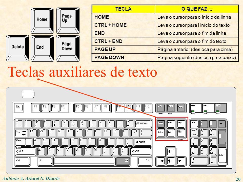 António A. Arnaut N. Duarte 20 Teclas auxiliares de texto TECLAO QUE FAZ... HOMELeva o cursor para o início da linha CTRL + HOMELeva o cursor para i i