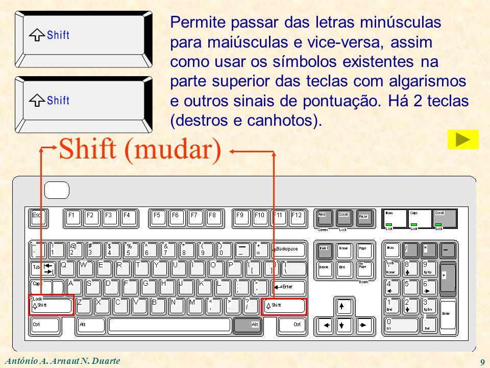 António A. Arnaut N. Duarte 9 Shift (mudar) Permite passar das letras minúsculas para maiúsculas e vice-versa, assim como usar os símbolos existentes