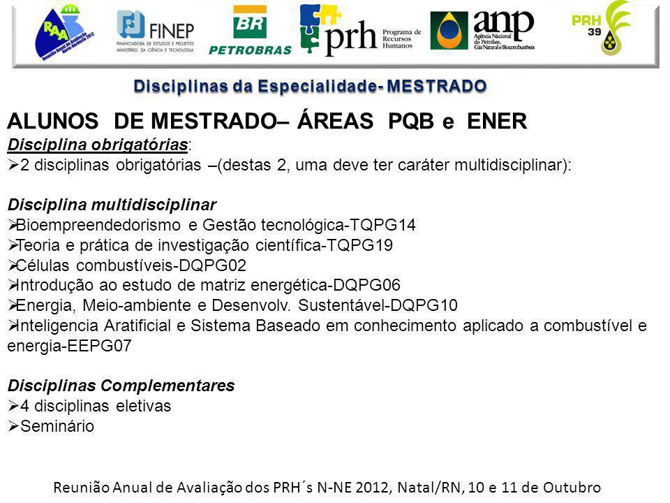 Reunião Anual de Avaliação dos PRH´s N-NE 2012, Natal/RN, 10 e 11 de Outubro Disciplinas da Especialidade- MESTRADO ALUNOS DE MESTRADO– ÁREAS PQB e EN