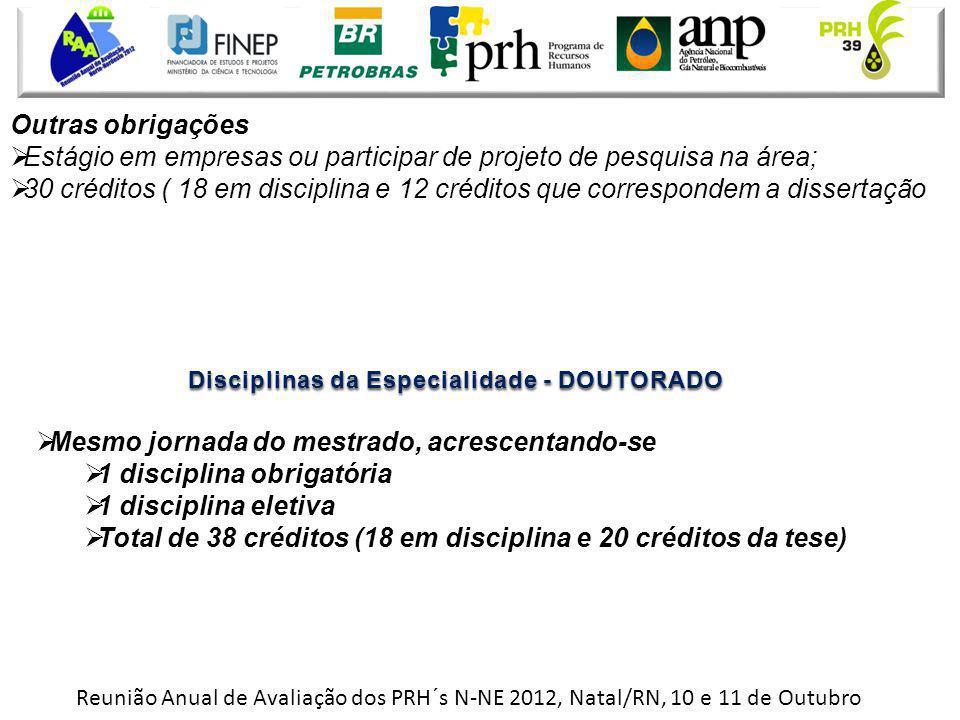 Reunião Anual de Avaliação dos PRH´s N-NE 2012, Natal/RN, 10 e 11 de Outubro Disciplinas da Especialidade - DOUTORADO Outras obrigações Estágio em emp