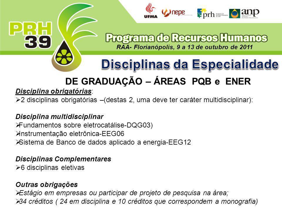 CONTEÚDO RAA- Florianópolis, 9 a 13 de outubro de 2011 ALUNOS DE GRADUAÇÃO – ÁREAS PQB e ENER Disciplina obrigatórias: 2 disciplinas obrigatórias –(de