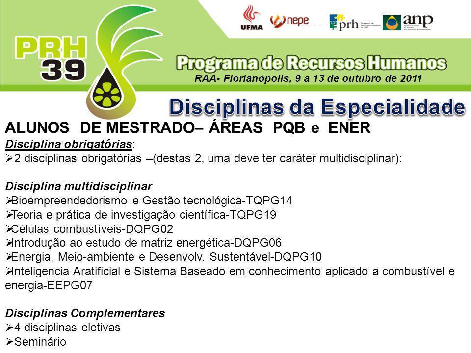 CONTEÚDO RAA- Florianópolis, 9 a 13 de outubro de 2011 ALUNOS DE MESTRADO– ÁREAS PQB e ENER Disciplina obrigatórias: 2 disciplinas obrigatórias –(dest