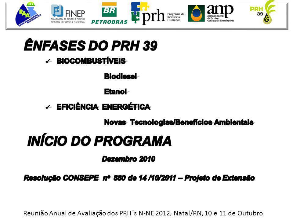 CONTEÚDO RAA- Florianópolis, 9 a 13 de outubro de 2011 ALUNOS DE MESTRADO– ÁREAS PQB e ENER Disciplina obrigatórias: 2 disciplinas obrigatórias –(destas 2, uma deve ter caráter multidisciplinar): Disciplina multidisciplinar Bioempreendedorismo e Gestão tecnológica-TQPG14 Teoria e prática de investigação científica-TQPG19 Células combustíveis-DQPG02 Introdução ao estudo de matriz energética-DQPG06 Energia, Meio-ambiente e Desenvolv.