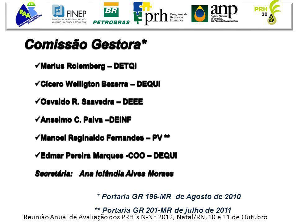 * Resolução CONSEPE n o 706/2009 de 29/09/2009 Coordenação: Aldaléa Brandes Marques www.nepe.ufma.br