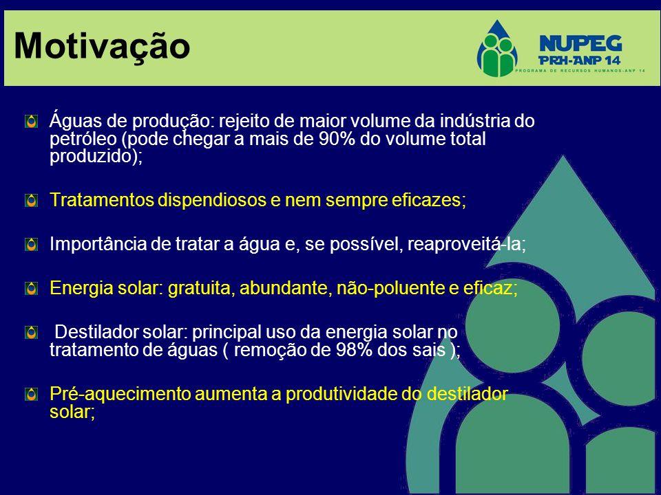 Motivação Águas de produção: rejeito de maior volume da indústria do petróleo (pode chegar a mais de 90% do volume total produzido); Tratamentos dispe