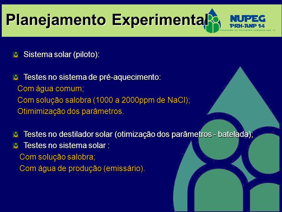 Planejamento Experimental Sistema solar (piloto): Testes no sistema de pré-aquecimento: Com água comum; Com água comum; Com solução salobra (1000 a 20