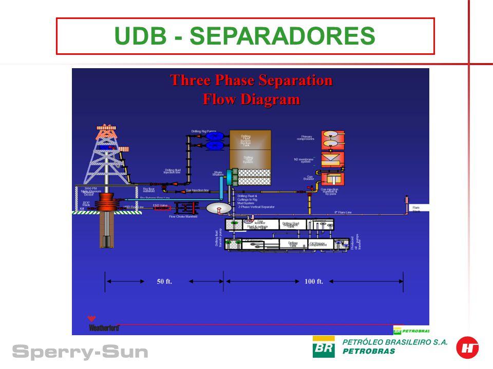 UDB - SEPARADORES