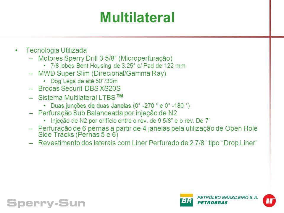 Multilateral Tecnologia Utilizada –Motores Sperry Drill 3 5/8 (Microperfuração) 7/8 lobes Bent Housing de 3.25° c/ Pad de 122 mm –MWD Super Slim (Dire