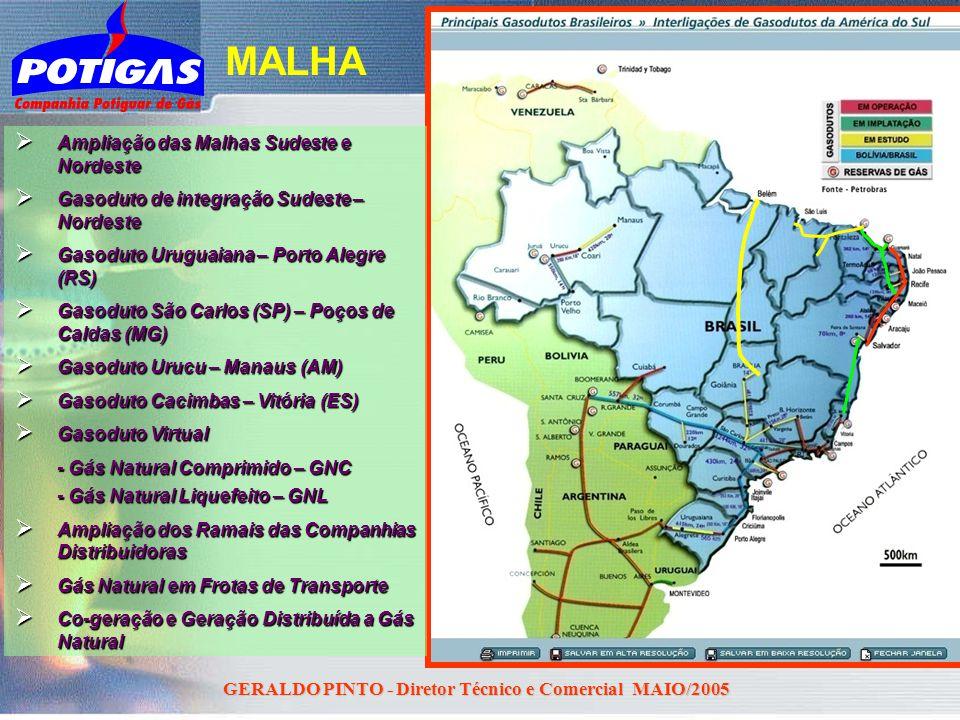 GERALDO PINTO - Diretor Técnico e Comercial MAIO/2005 MALHA Ampliação das Malhas Sudeste e Nordeste Ampliação das Malhas Sudeste e Nordeste Gasoduto d
