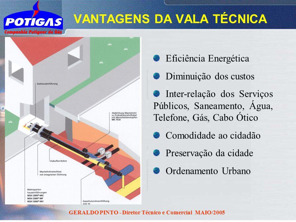 GERALDO PINTO - Diretor Técnico e Comercial MAIO/2005 VANTAGENS DA VALA TÉCNICA Eficiência Energética Diminuição dos custos Inter-relação dos Serviços