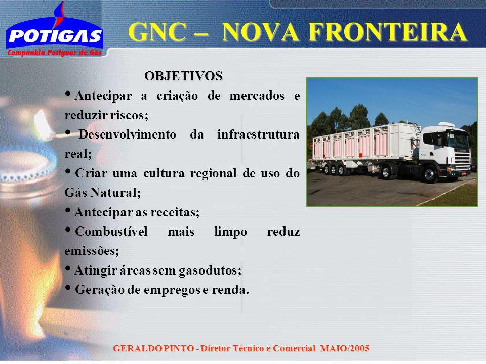 GERALDO PINTO - Diretor Técnico e Comercial MAIO/2005 GNC – NOVA FRONTEIRA OBJETIVOS Antecipar a criação de mercados e reduzir riscos; Desenvolvimento