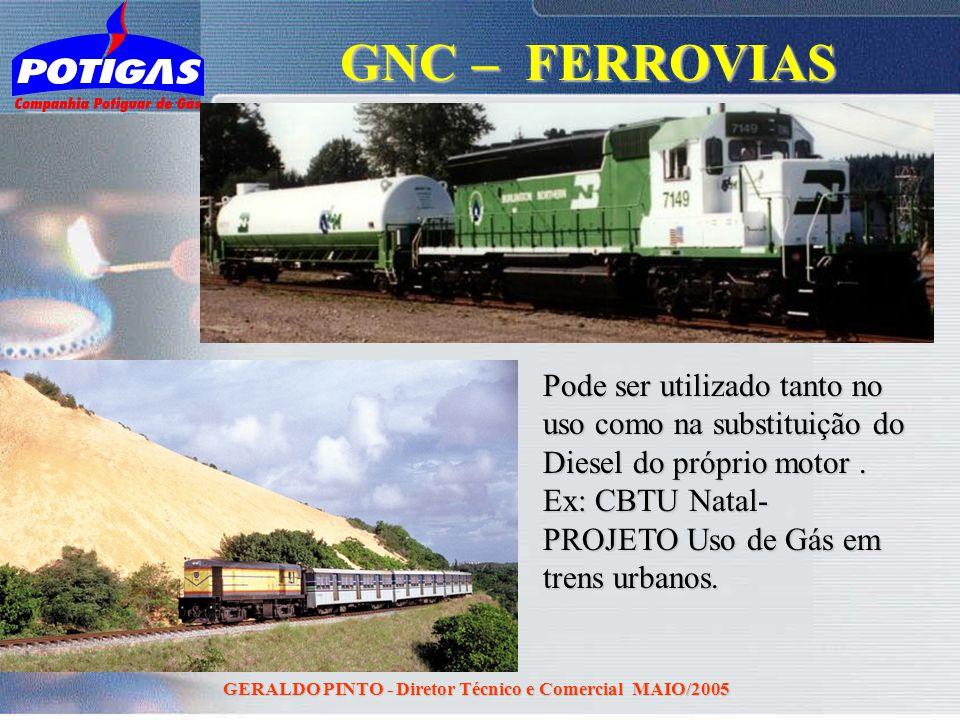 GERALDO PINTO - Diretor Técnico e Comercial MAIO/2005 GNC – FERROVIAS Pode ser utilizado tanto no uso como na substituição do Diesel do próprio motor.