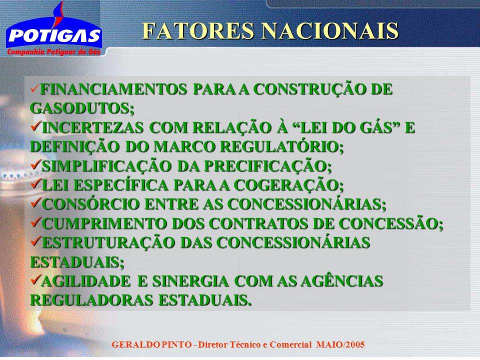 GERALDO PINTO - Diretor Técnico e Comercial MAIO/2005 FATORES NACIONAIS FINANCIAMENTOS PARA A CONSTRUÇÃO DE GASODUTOS; FINANCIAMENTOS PARA A CONSTRUÇÃ