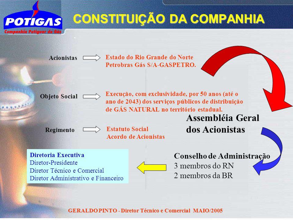 GERALDO PINTO - Diretor Técnico e Comercial MAIO/2005. Objeto Social Execução, com exclusividade, por 50 anos (até o ano de 2043) dos serviços público