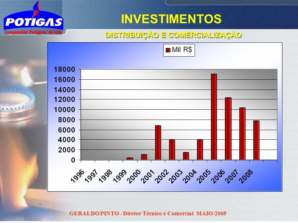 GERALDO PINTO - Diretor Técnico e Comercial MAIO/2005 DISTRIBUIÇÃO E COMERCIALIZAÇÃO INVESTIMENTOS