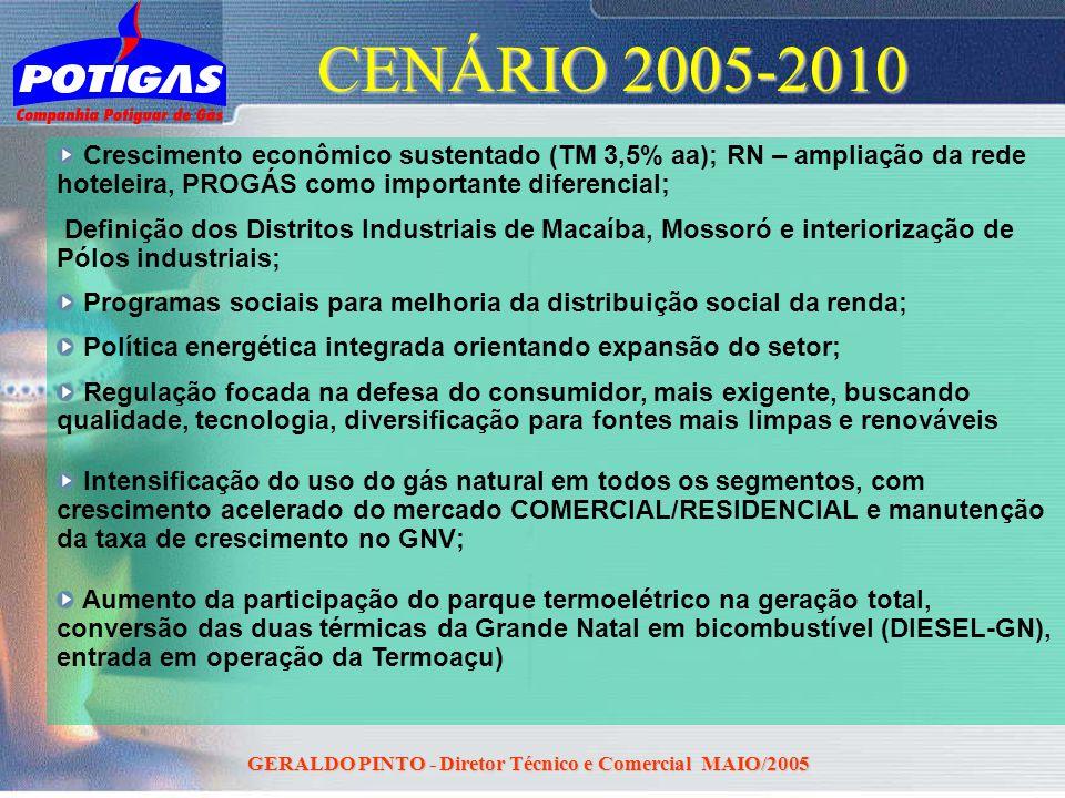 GERALDO PINTO - Diretor Técnico e Comercial MAIO/2005 CENÁRIO 2005-2010 Crescimento econômico sustentado (TM 3,5% aa); RN – ampliação da rede hoteleir